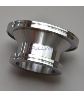 Réducteur conique ISO-K