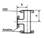 3.6.2 Schema Te reducteur CF.jpg